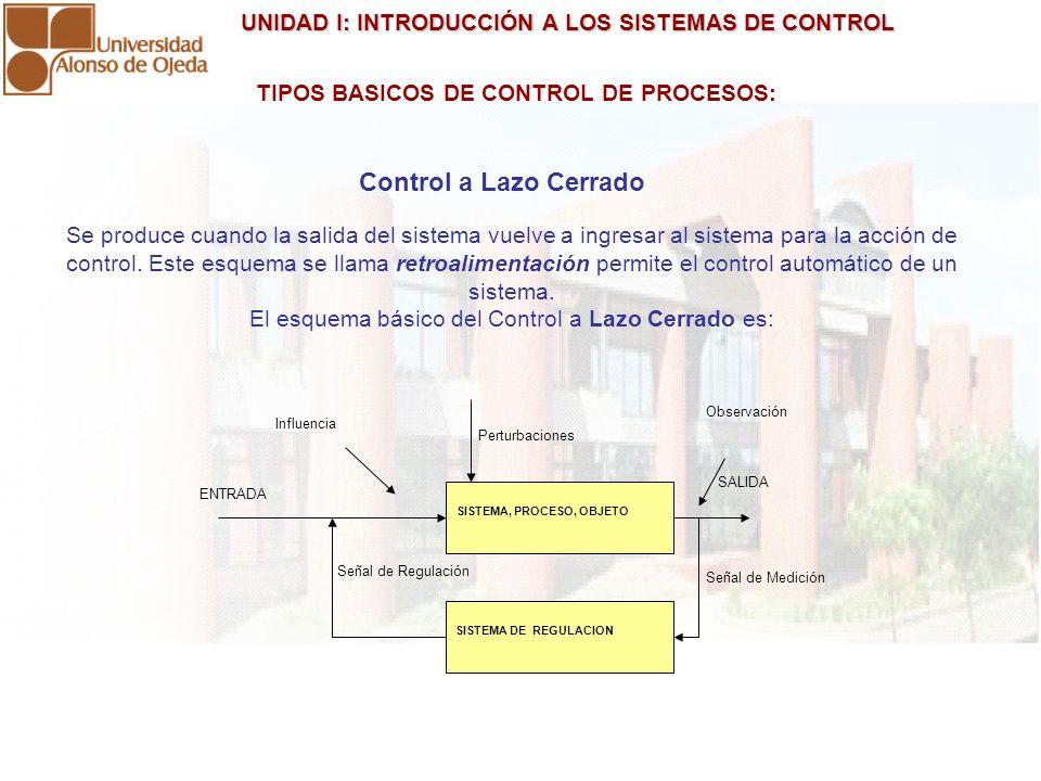 TIPOS BASICOS DE CONTROL DE PROCESOS: