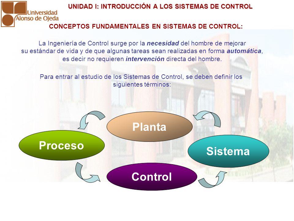 CONCEPTOS FUNDAMENTALES EN SISTEMAS DE CONTROL: