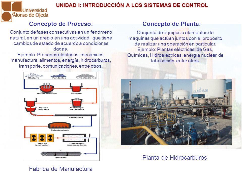 Planta de Hidrocarburos