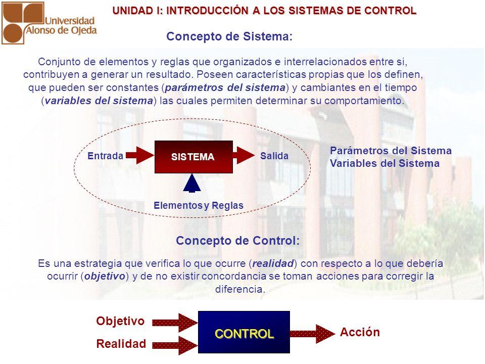 Concepto de Sistema: Concepto de Control: Objetivo CONTROL Acción