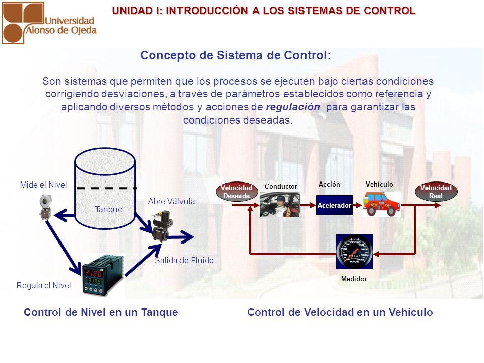 Concepto de Sistema de Control: