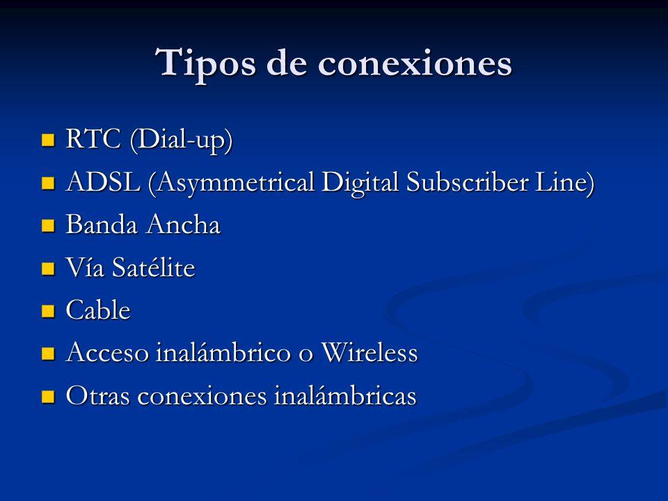 Tipos de conexiones RTC (Dial-up)