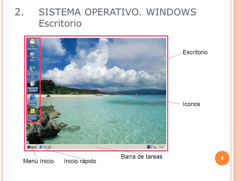 2. SISTEMA OPERATIVO. WINDOWS Escritorio