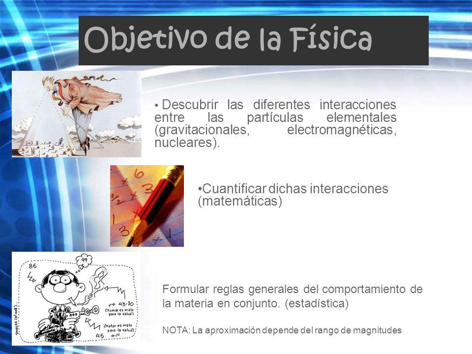 Objetivo de la Física Cuantificar dichas interacciones (matemáticas)