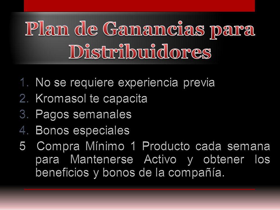 Hasta donde estas dispuesto para reconocer las oportunidades ppt descargar for Como buscar distribuidores