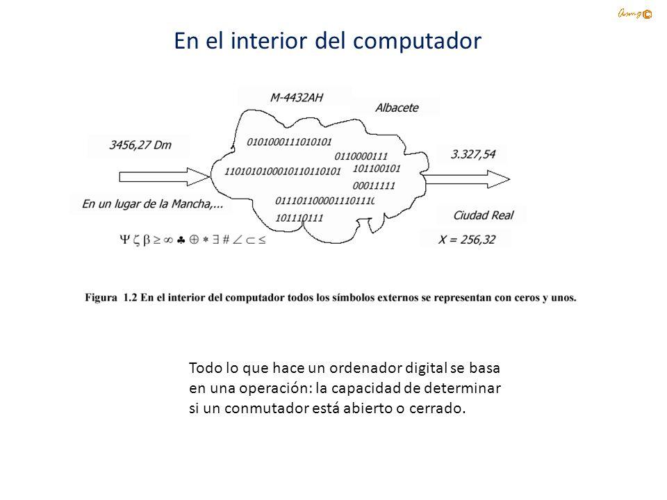 En el interior del computador