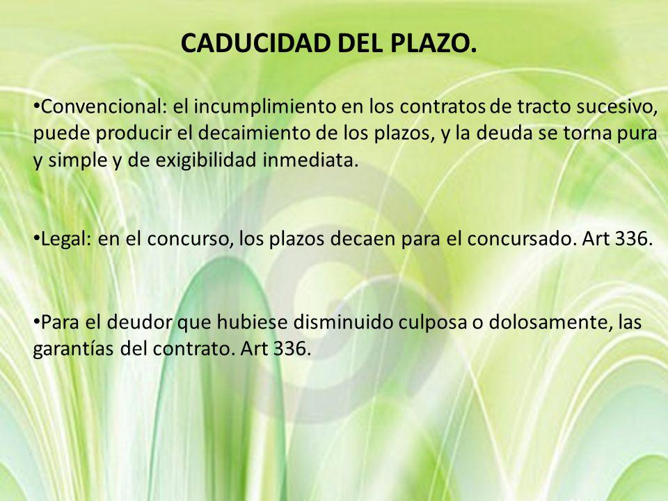 CADUCIDAD DEL PLAZO.