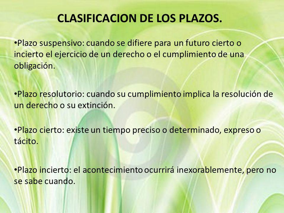 CLASIFICACION DE LOS PLAZOS.