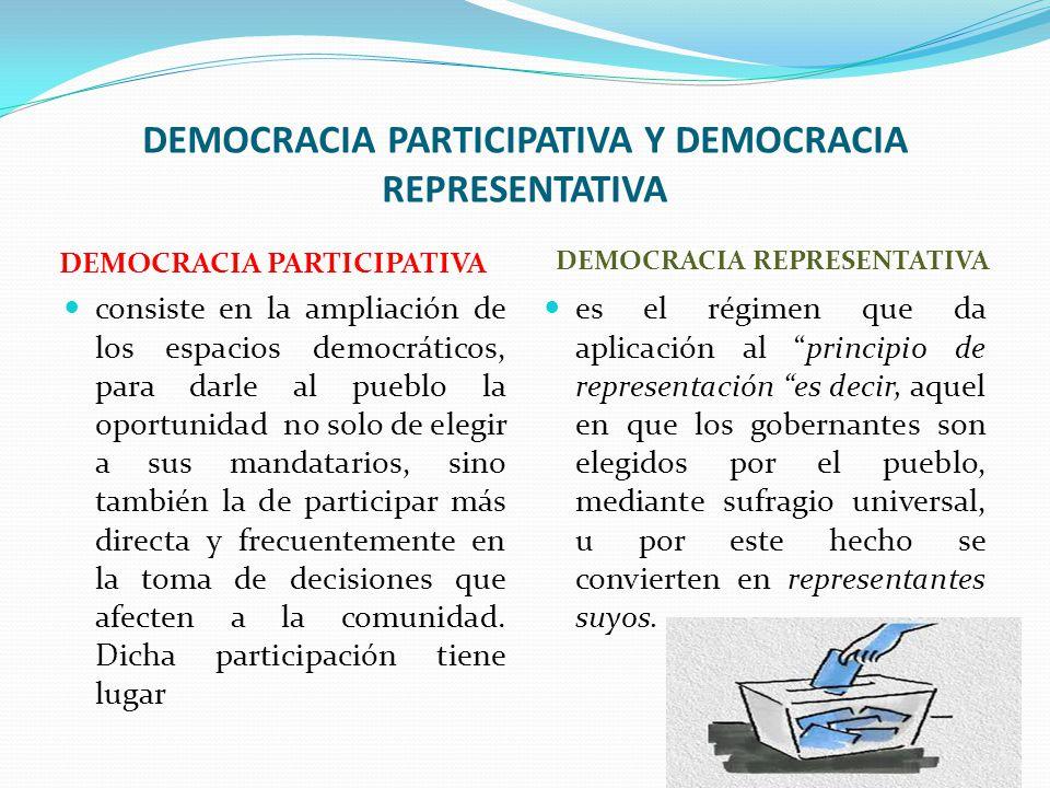 La democracia ppt descargar for No mas 900 oficina directa