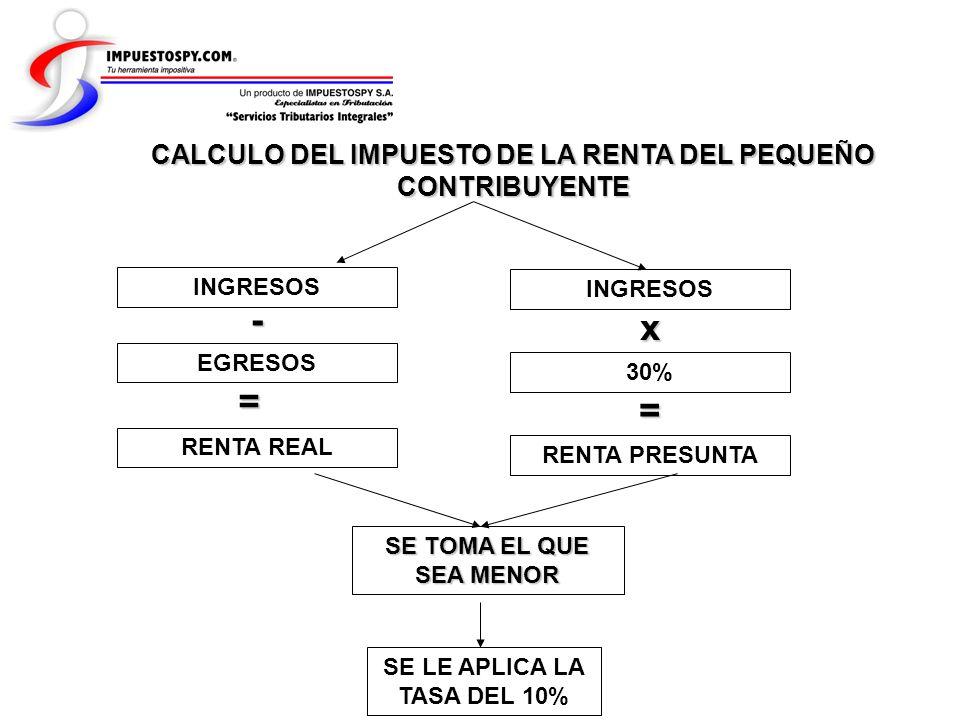 - x = = CALCULO DEL IMPUESTO DE LA RENTA DEL PEQUEÑO CONTRIBUYENTE