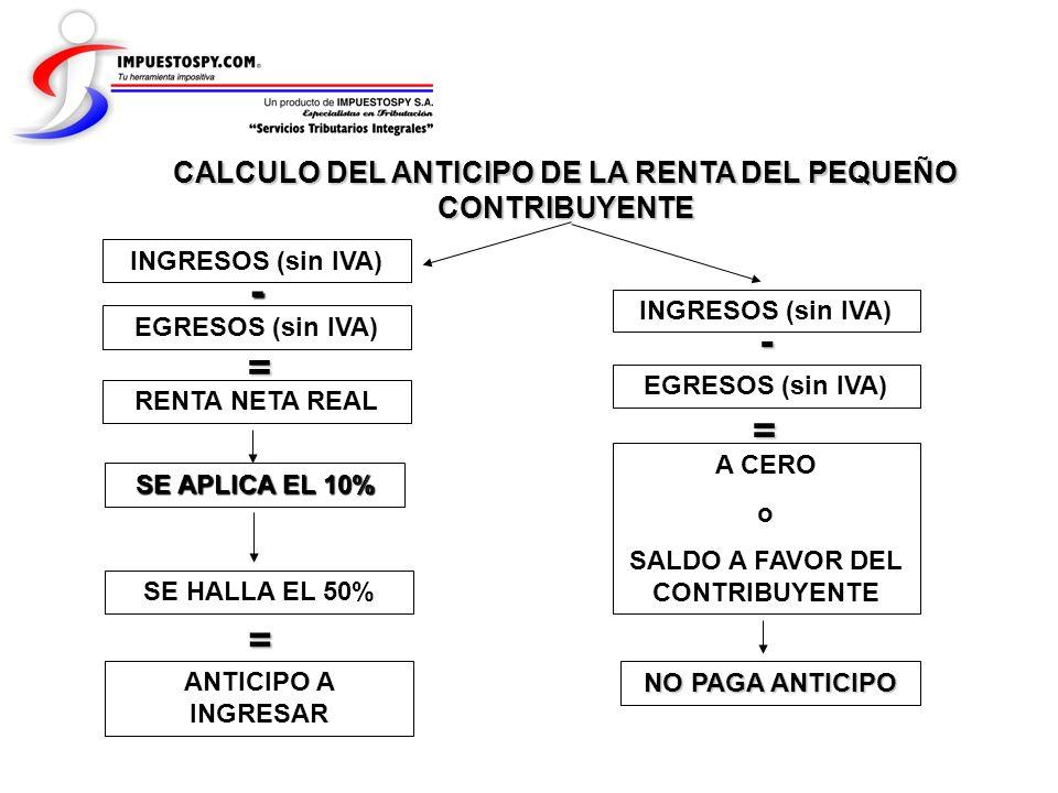 - - = = = CALCULO DEL ANTICIPO DE LA RENTA DEL PEQUEÑO CONTRIBUYENTE
