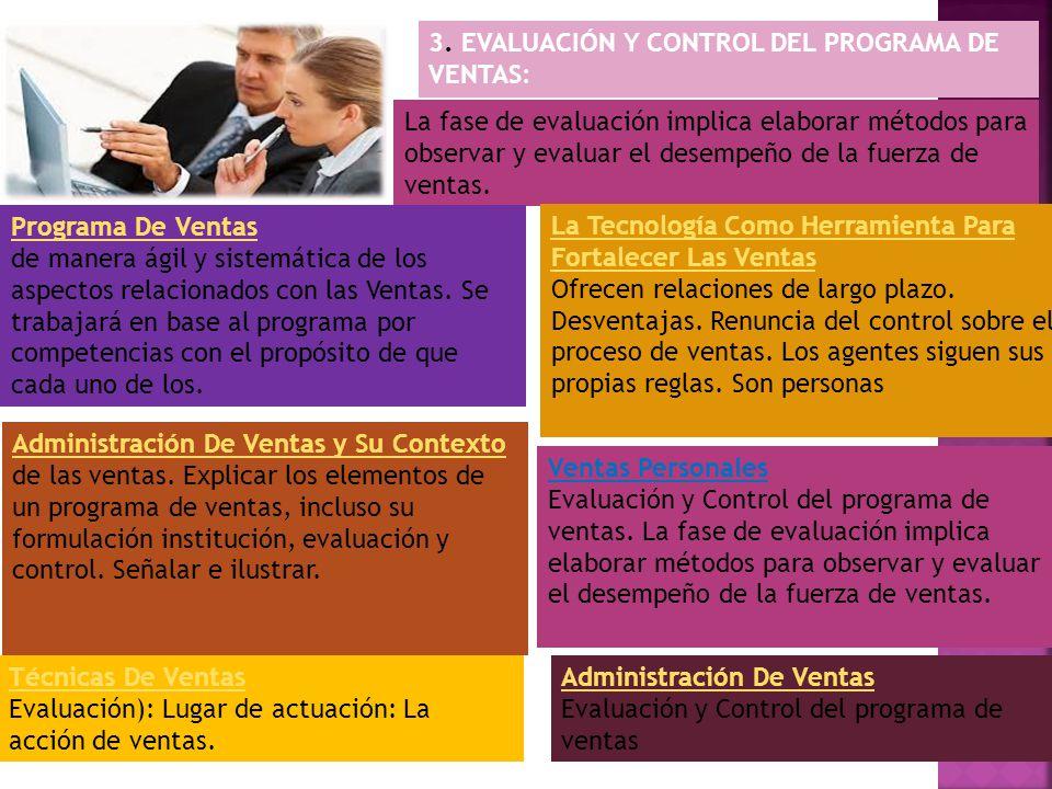 3. EVALUACIÓN Y CONTROL DEL PROGRAMA DE VENTAS: