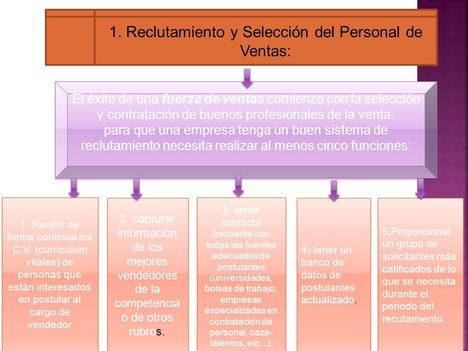 1. Reclutamiento y Selección del Personal de Ventas: