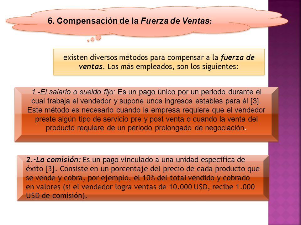 6. Compensación de la Fuerza de Ventas: