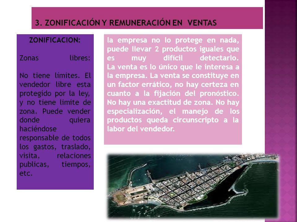 3. ZONIFICACIÓN Y REMUNERACIÓN EN VENTAS