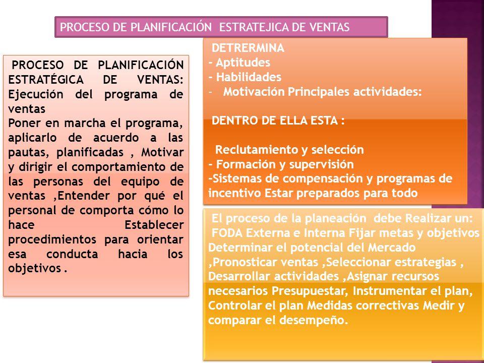 PROCESO DE PLANIFICACIÓN ESTRATEJICA DE VENTAS