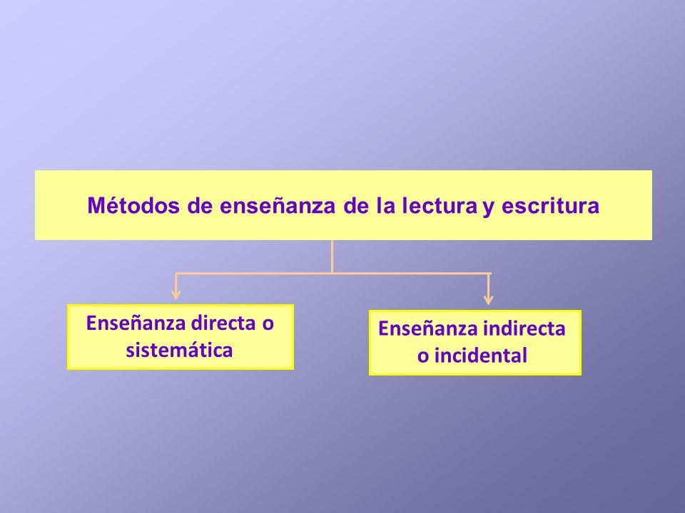 Métodos de enseñanza de la lectura y escritura