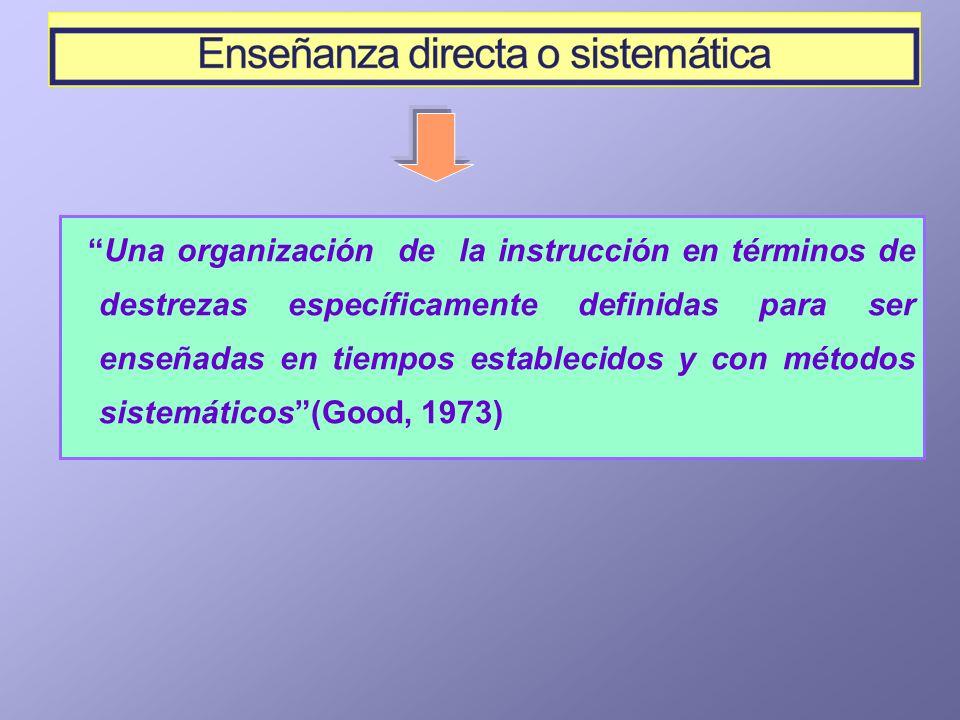 Una organización de la instrucción en términos de destrezas específicamente definidas para ser enseñadas en tiempos establecidos y con métodos sistemáticos (Good, 1973)