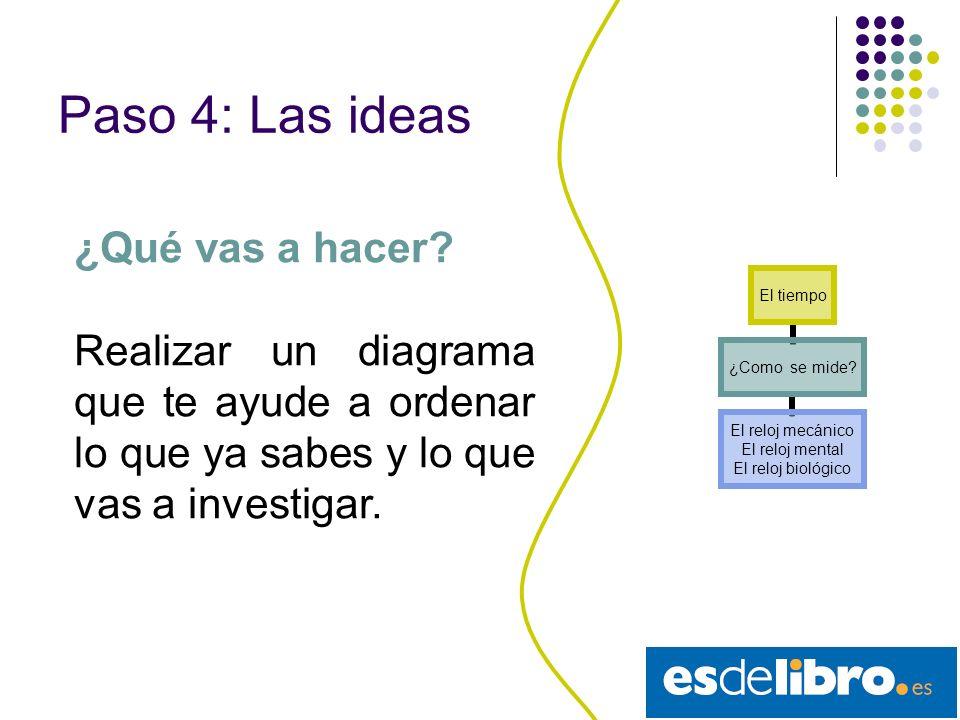 Paso 4: Las ideas ¿Qué vas a hacer