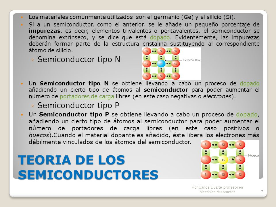 TEORIA DE LOS SEMICONDUCTORES