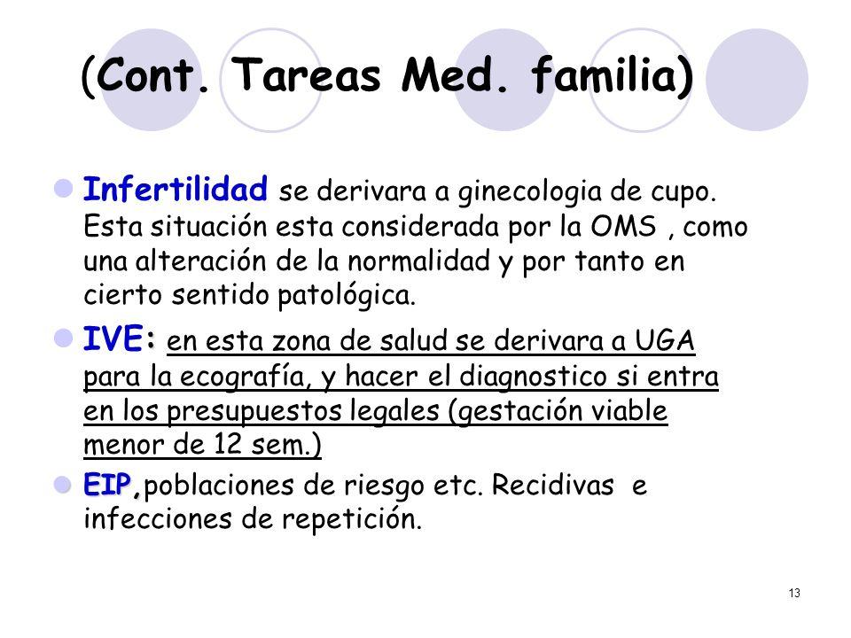 (Cont. Tareas Med. familia)