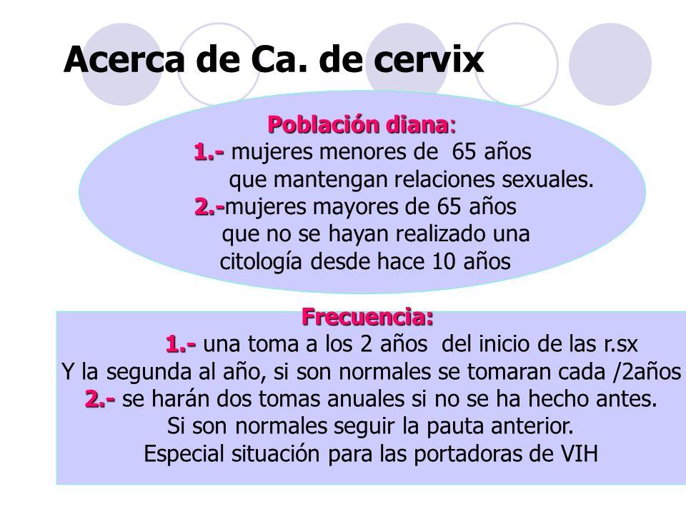 Acerca de Ca. de cervix Población diana:
