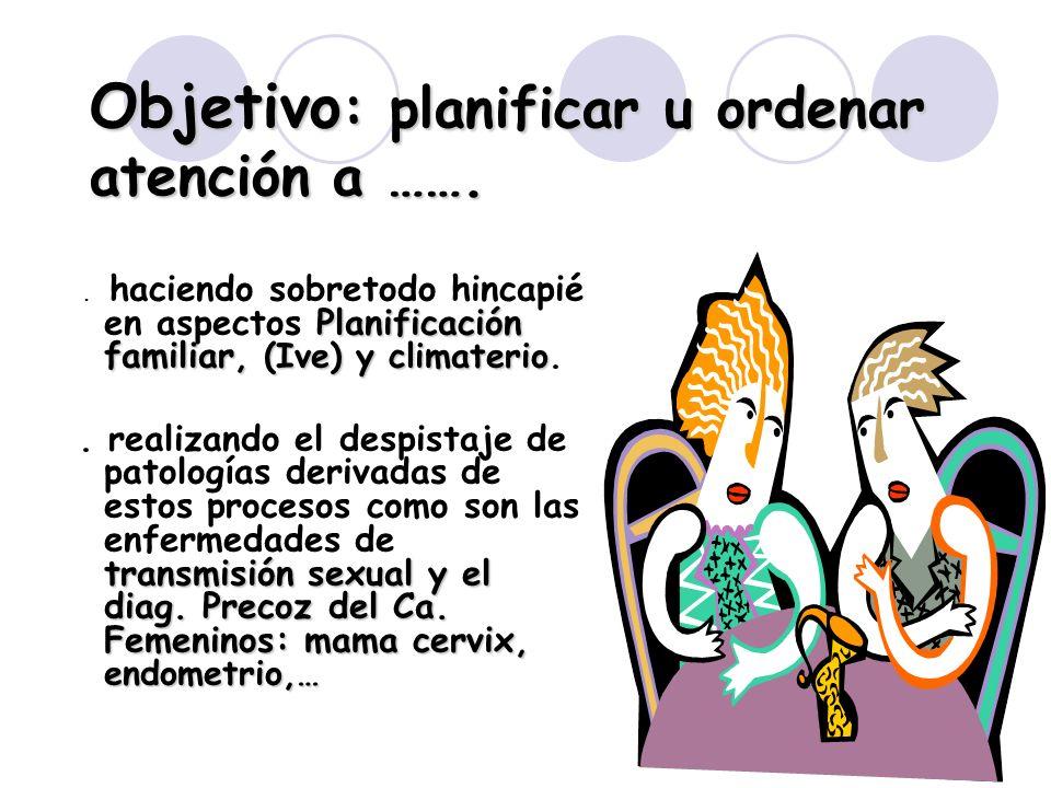 Objetivo: planificar u ordenar atención a …….
