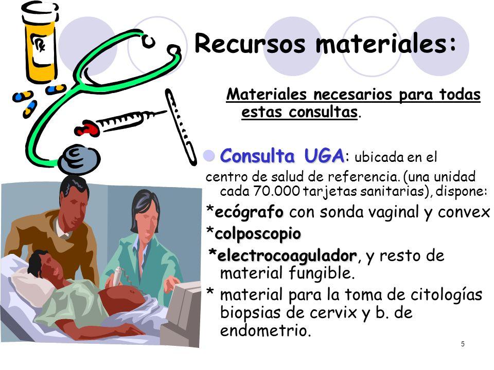 Recursos materiales: Consulta UGA: ubicada en el