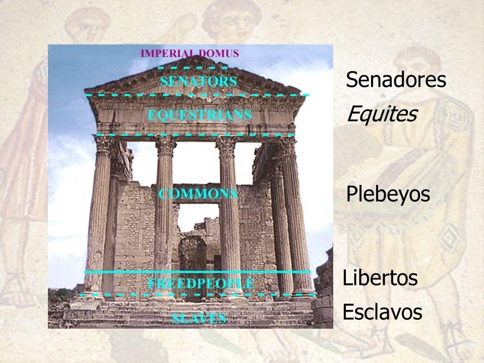 Senadores Equites Plebeyos Libertos Esclavos