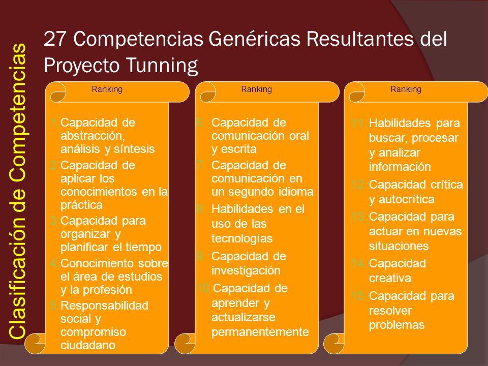 27 Competencias Genéricas Resultantes del Proyecto Tunning