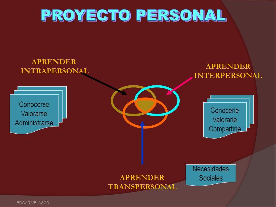 PROYECTO PERSONAL APRENDER INTRAPERSONAL APRENDER INTERPERSONAL