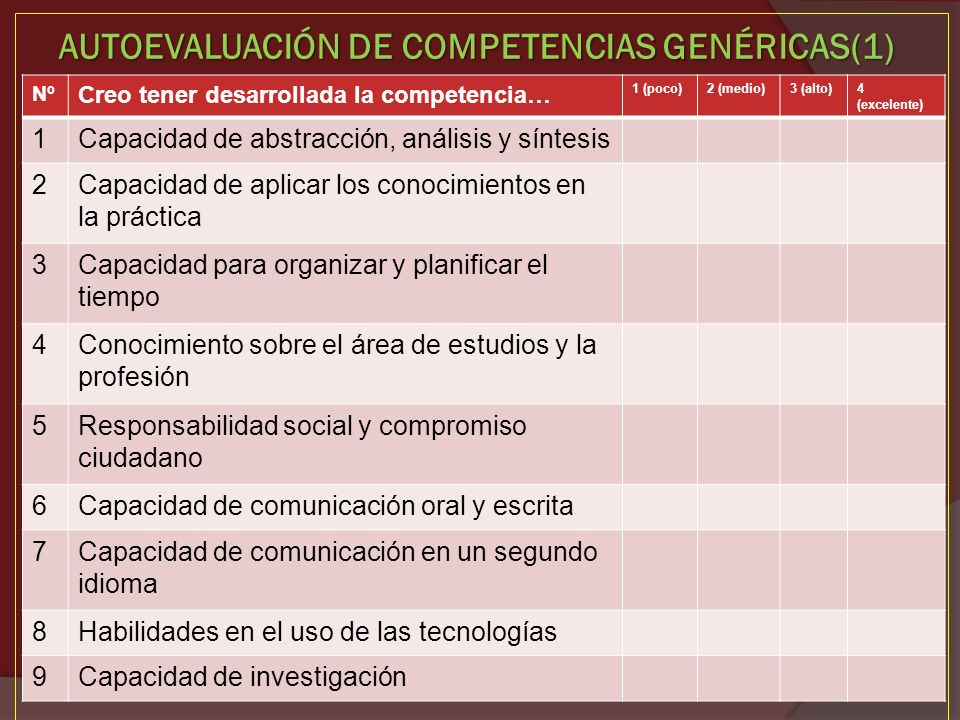 AUTOEVALUACIÓN DE COMPETENCIAS GENÉRICAS(1)