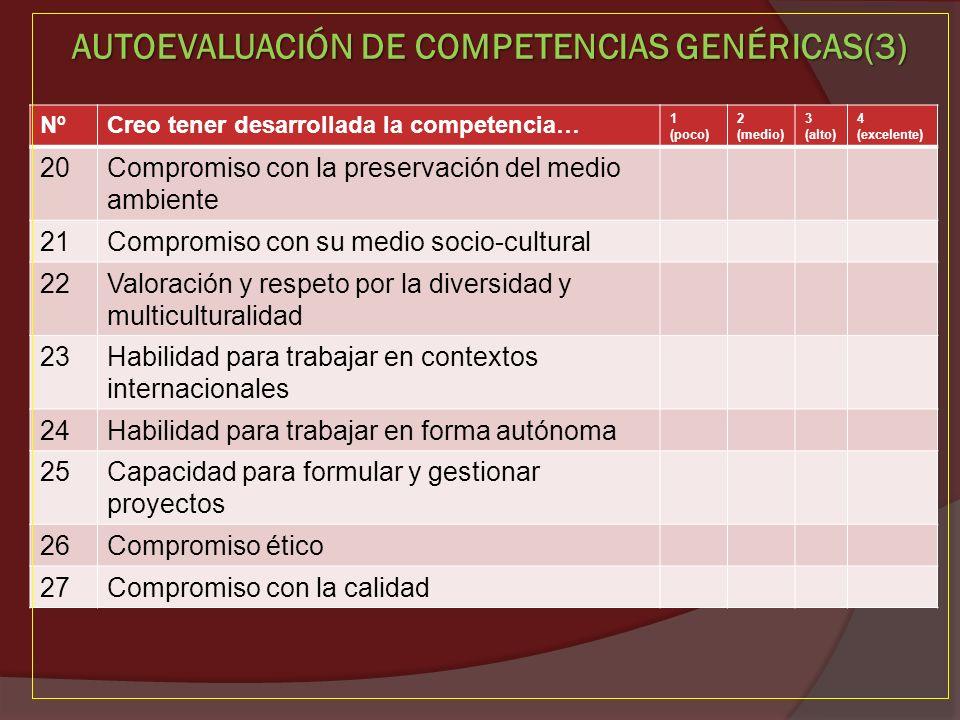 AUTOEVALUACIÓN DE COMPETENCIAS GENÉRICAS(3)