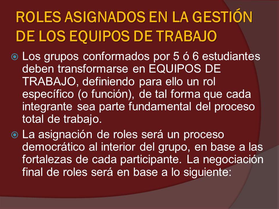 ROLES ASIGNADOS EN LA GESTIÓN DE LOS EQUIPOS DE TRABAJO