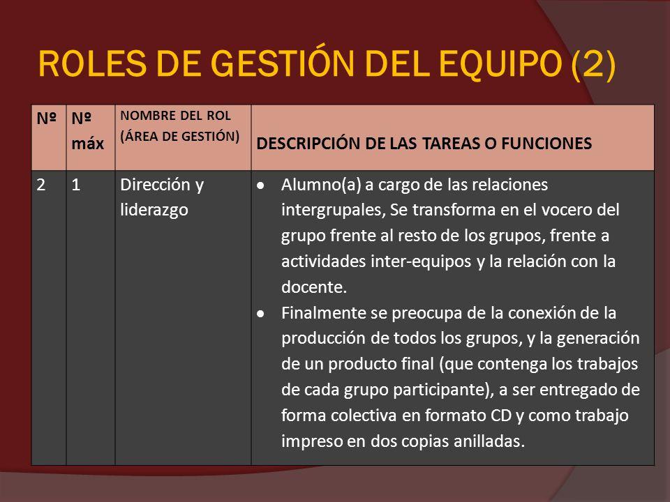 ROLES DE GESTIÓN DEL EQUIPO (2)