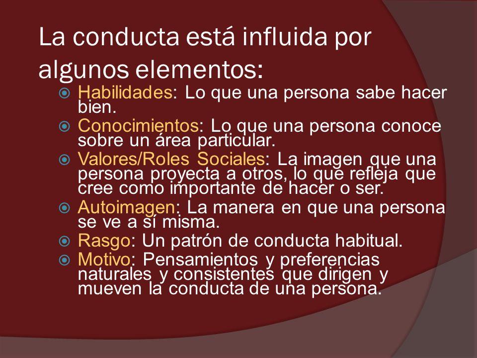 La conducta está influida por algunos elementos:
