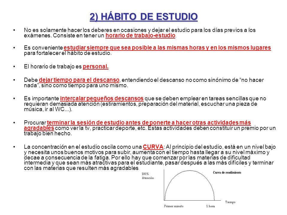 2) HÁBITO DE ESTUDIO