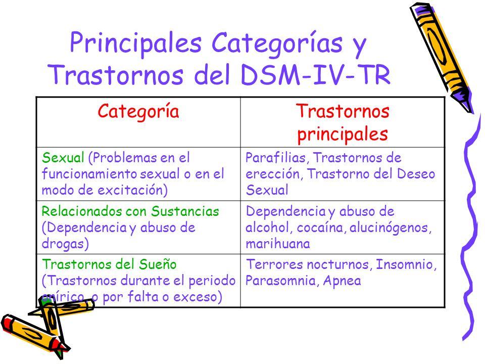 Principales Categorías y Trastornos del DSM-IV-TR