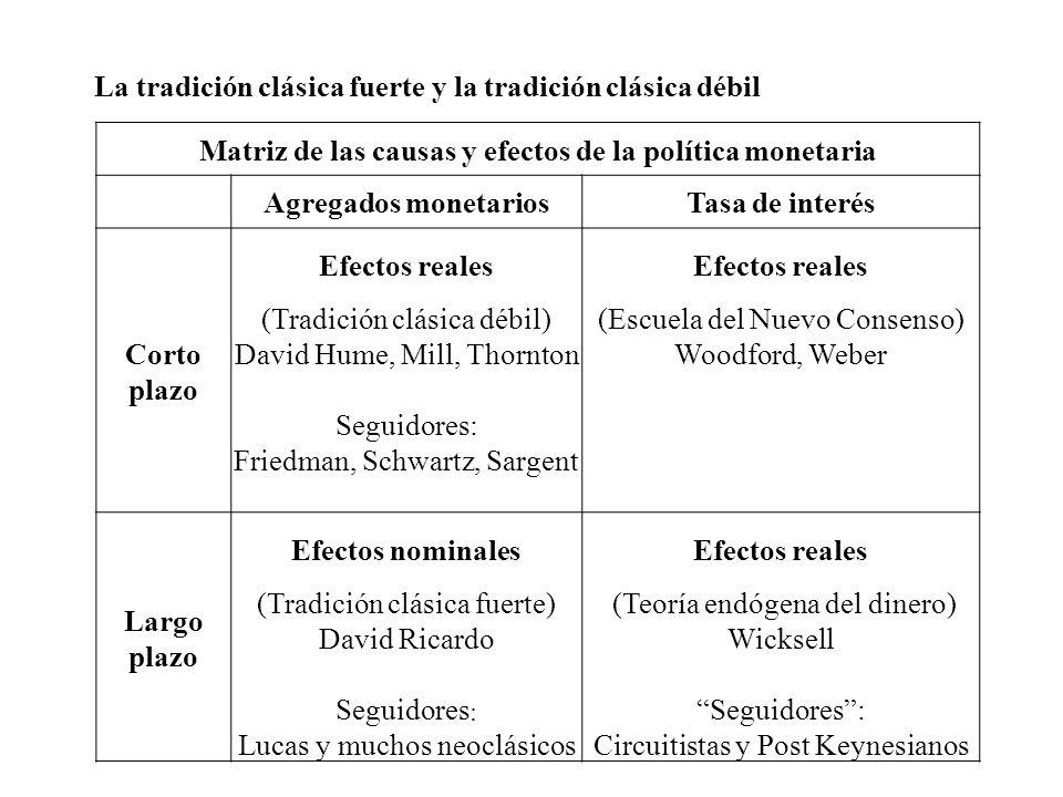 Matriz de las causas y efectos de la política monetaria