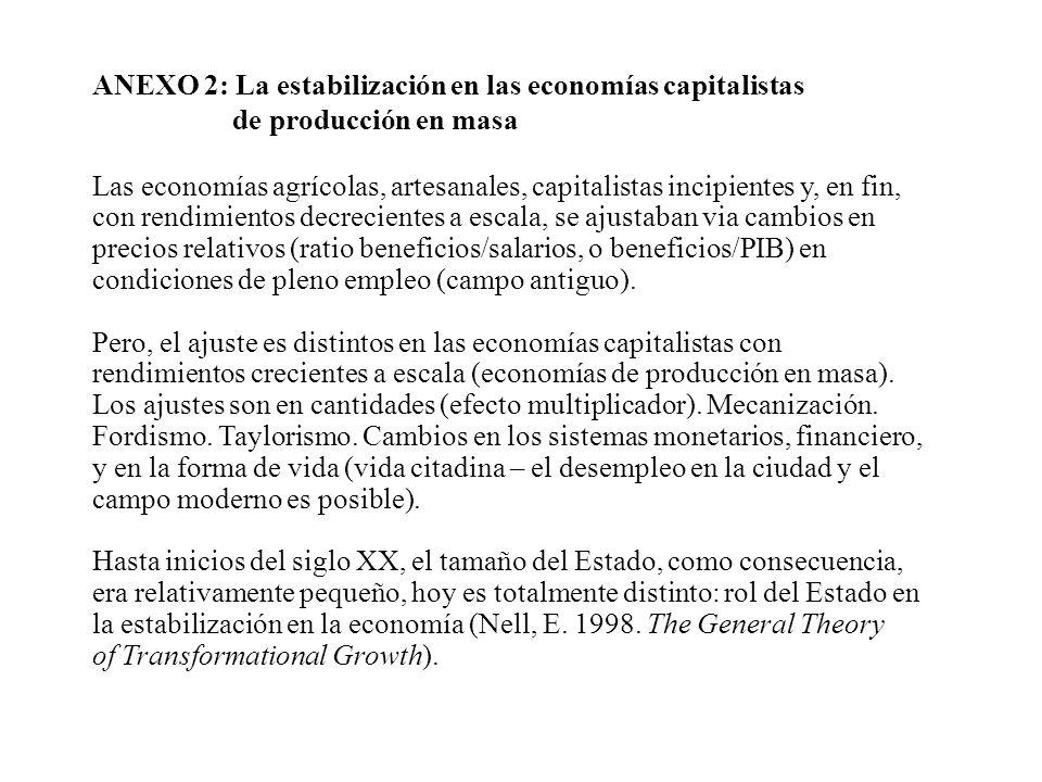 ANEXO 2: La estabilización en las economías capitalistas