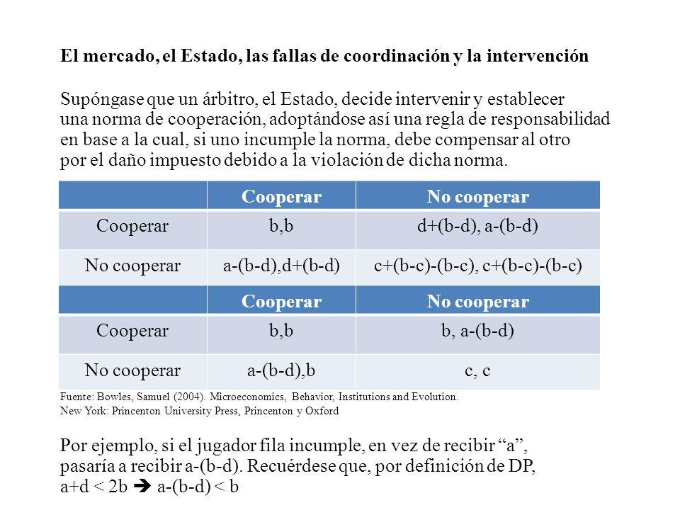 c+(b-c)-(b-c), c+(b-c)-(b-c)
