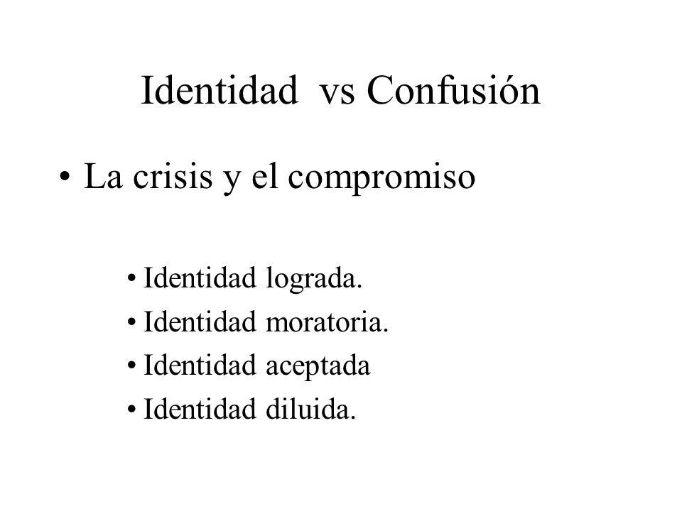Identidad vs Confusión
