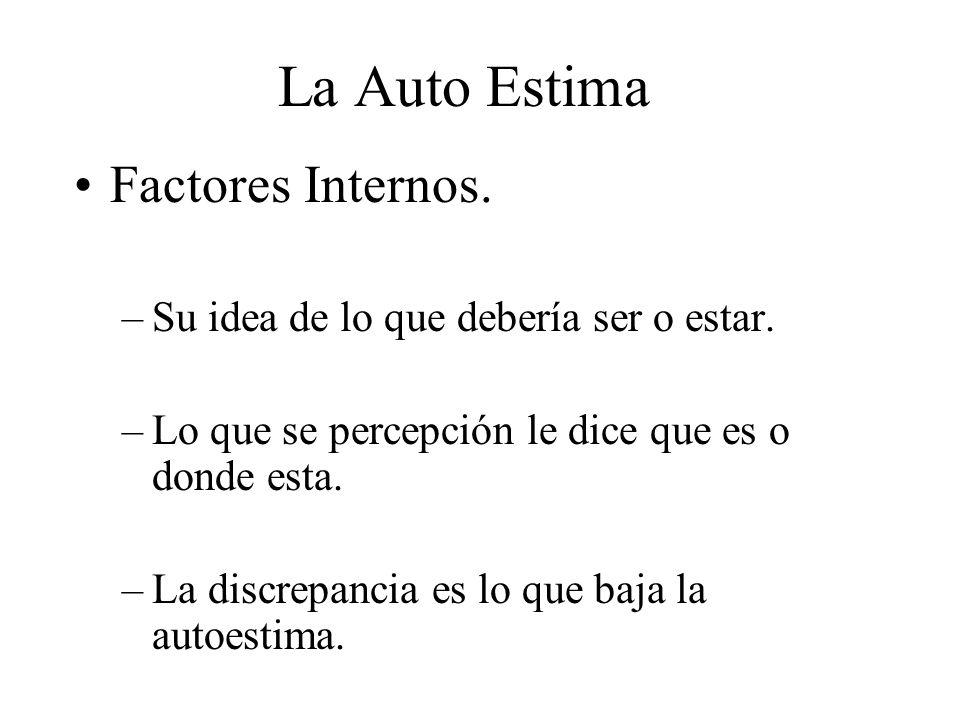 La Auto Estima Factores Internos.