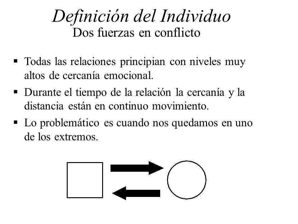 Definición del Individuo