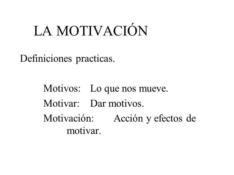 LA MOTIVACIÓN Definiciones practicas. Motivos: Lo que nos mueve.