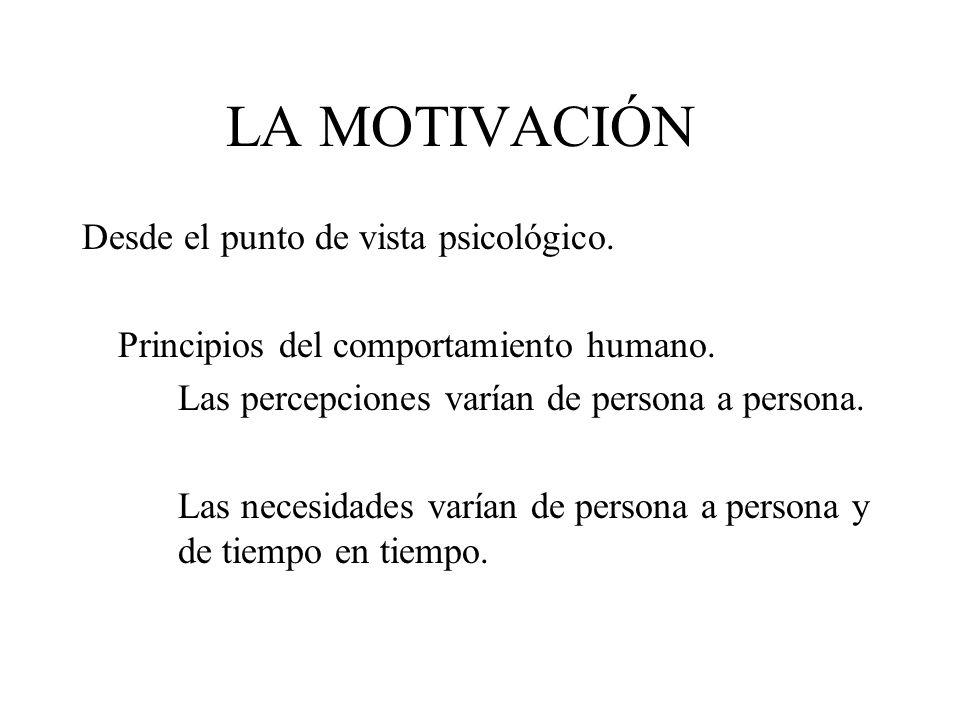 LA MOTIVACIÓN Desde el punto de vista psicológico.
