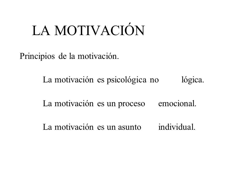 LA MOTIVACIÓN Principios de la motivación.