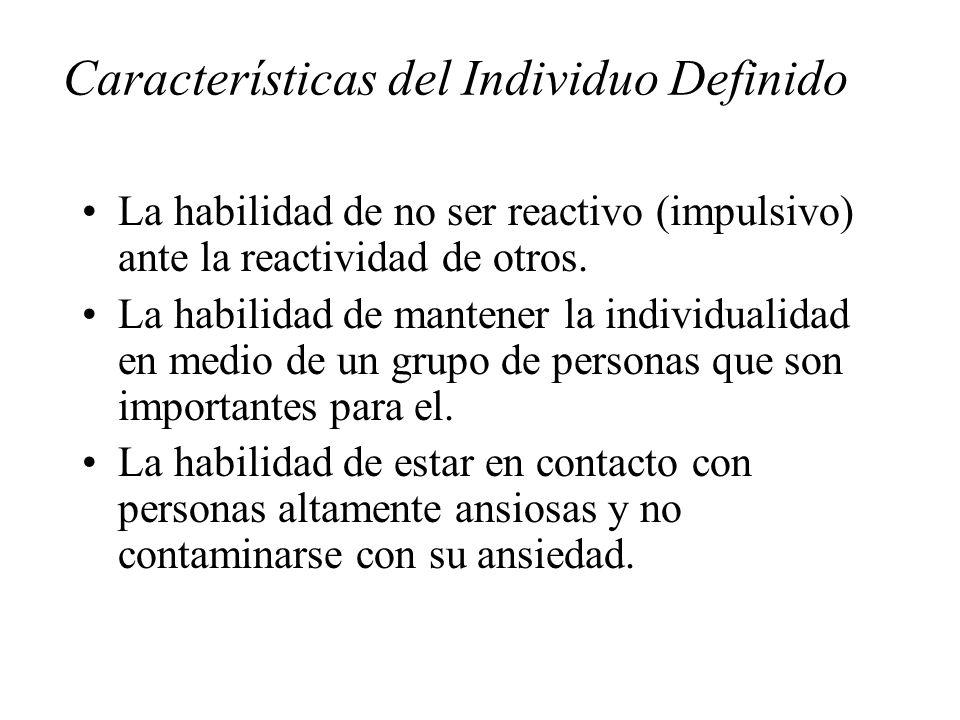 Características del Individuo Definido