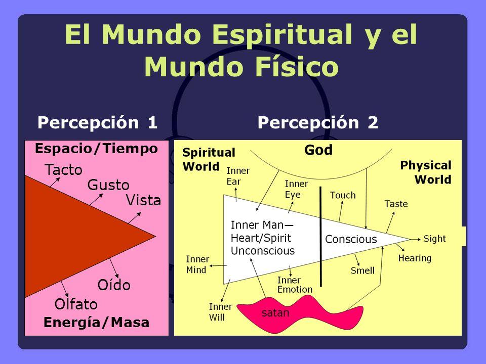 El Mundo Espiritual y el Mundo Físico