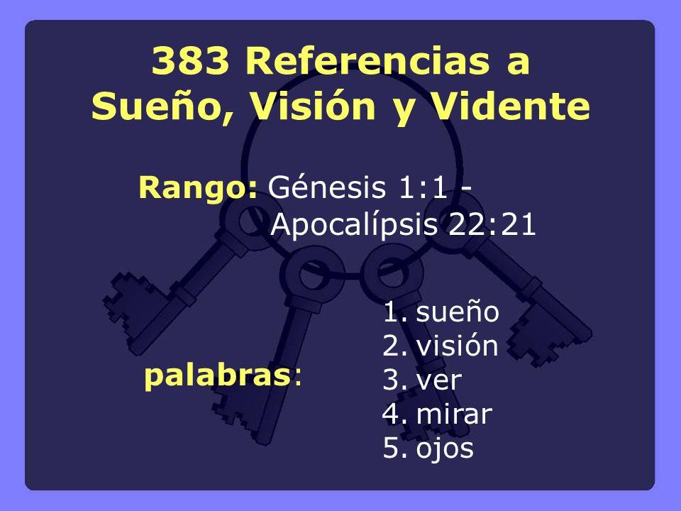 383 Referencias a Sueño, Visión y Vidente